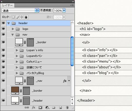 Web - Div id header ...