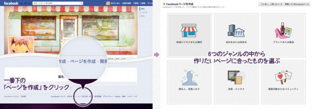 Facebookページを新規作成します