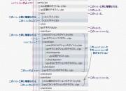 HTMLの階層構造について