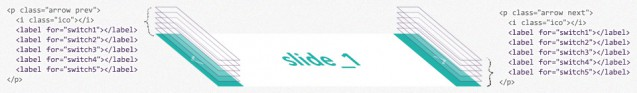 左右の矢印の構造とそのソースコード